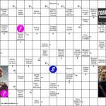 Сканворд для разгадывания №31(6) (каждую неделю)