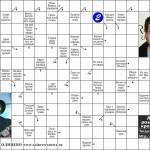 Сканворд для разгадывания №50 (25) (каждую неделю)